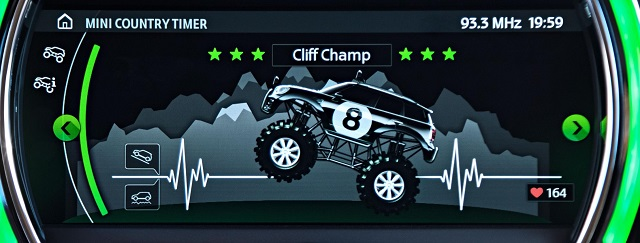PLAYING OFF-ROAD: All-wheels drive versions of the new Countryman come with this cute graphic to measure your off-tar performance. Image: BMW / Mini