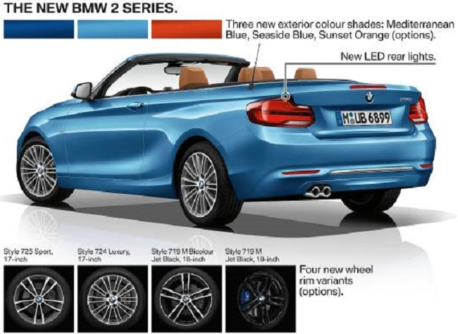 READ MORE BMW features on Carman's Corner