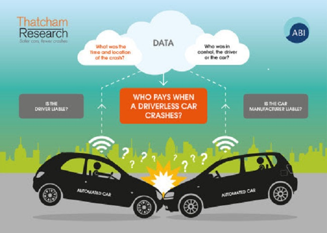DILEMMA STILL TO COME: If a driverless car crashes on a forest road will anybody pay for it? Image: Thatcham Research