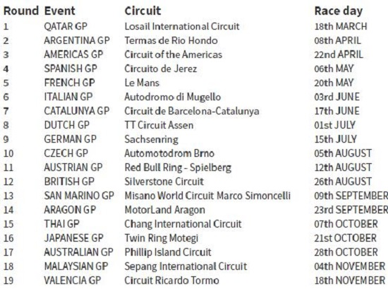2018 motogp calendar